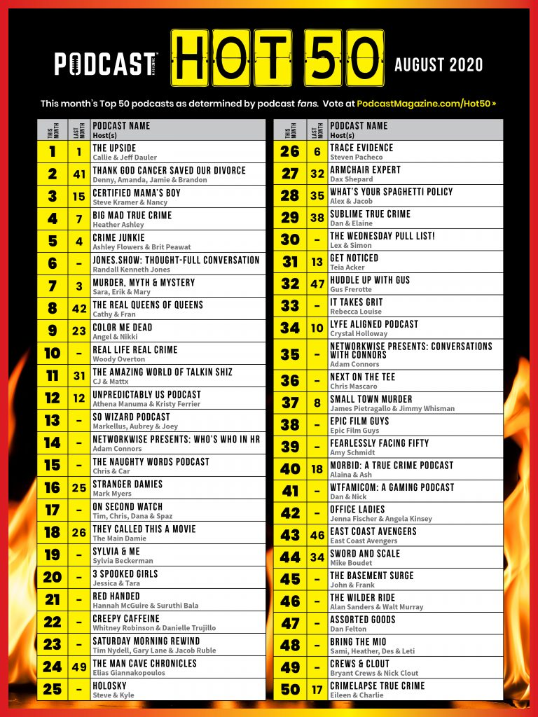 August 2020 Hot 50