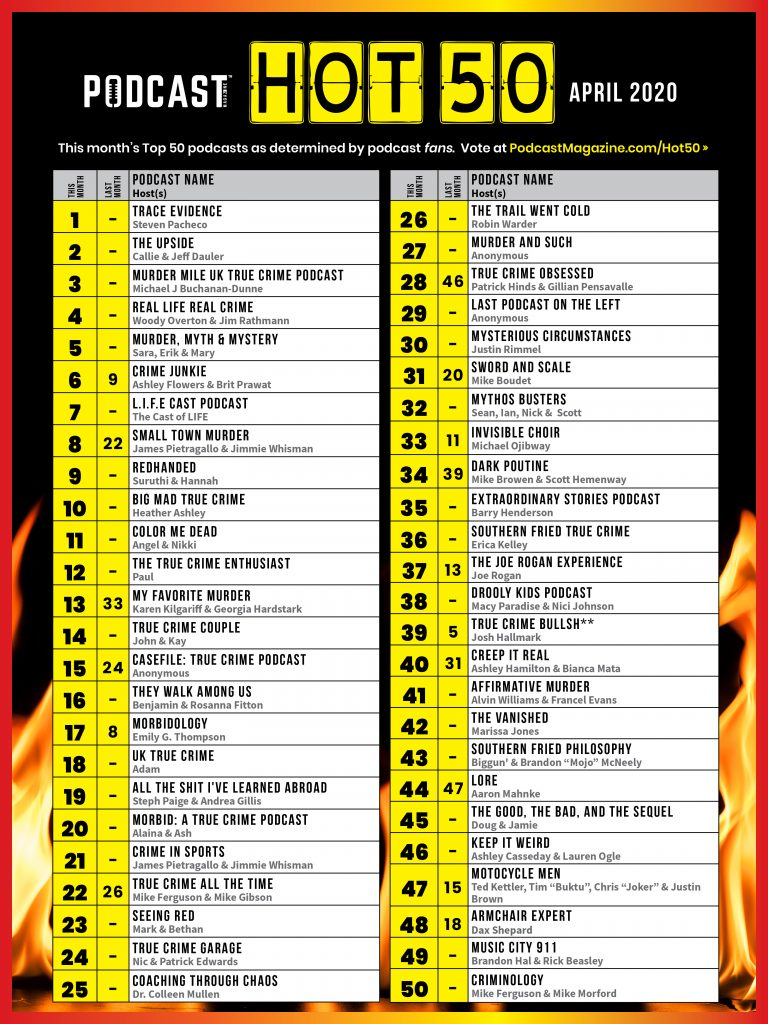 April 2020 Hot 50