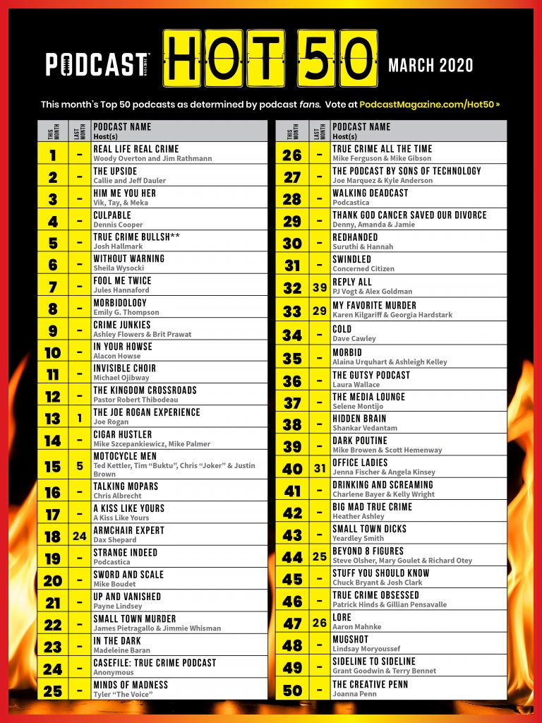 March 2020 Hot 50