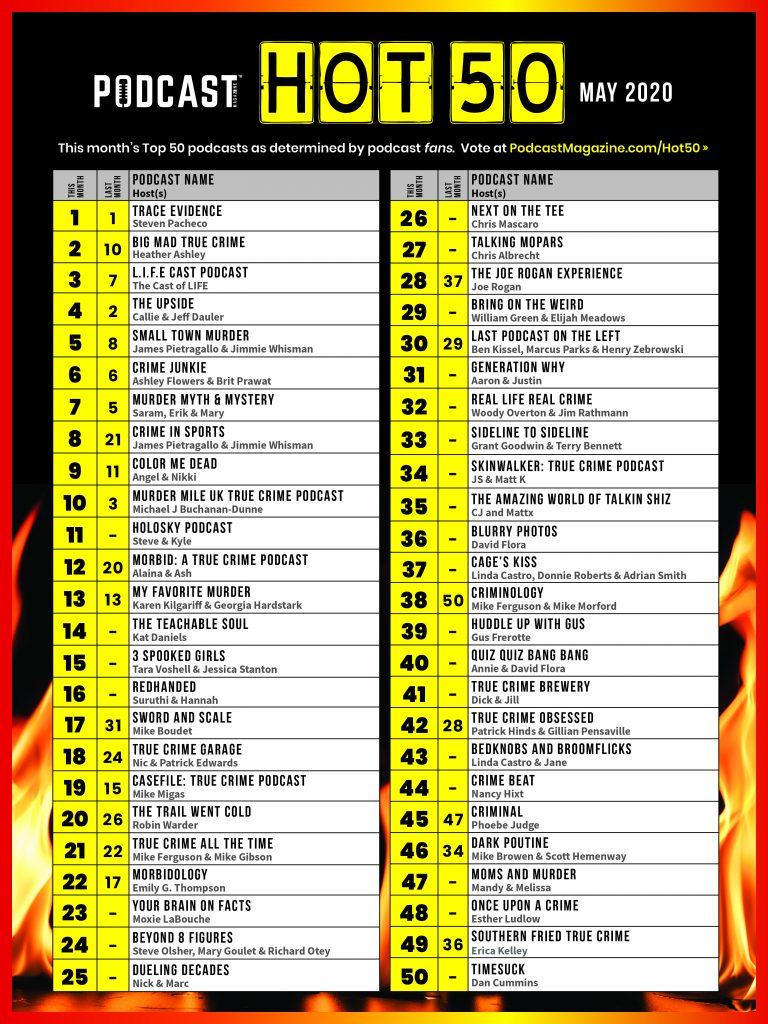 May 2020 Hot 50