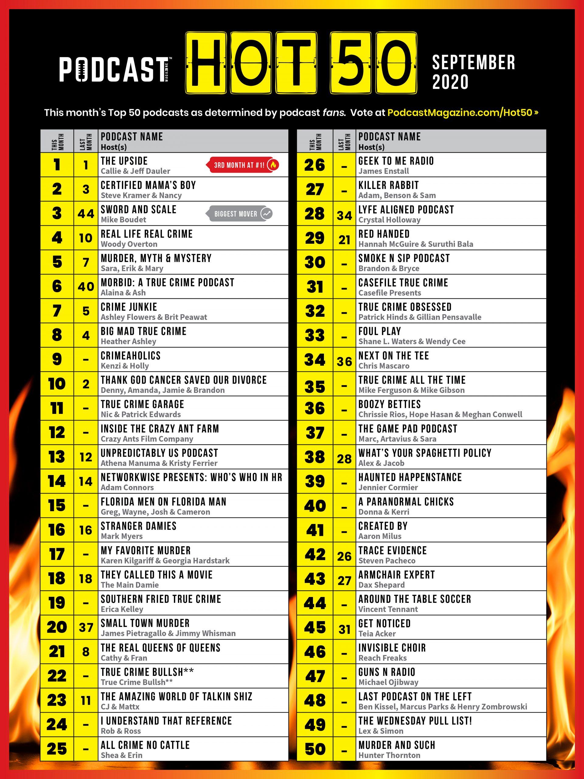 September 2020 Hot 50