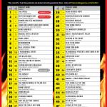 November 2020 Hot 50