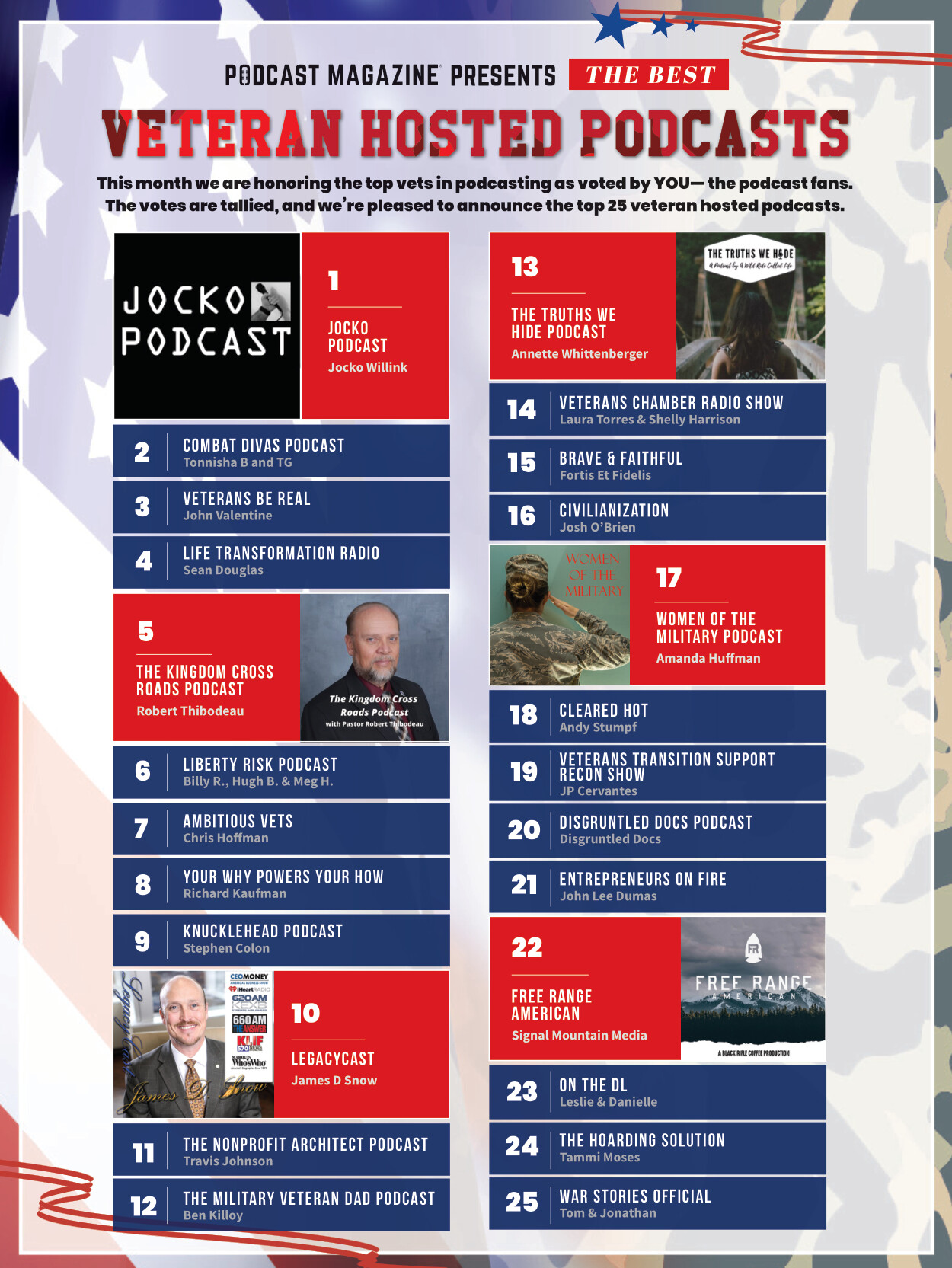 Best Veteran Hosted Podcasts