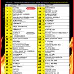 December 2020 Hot 50 Chart