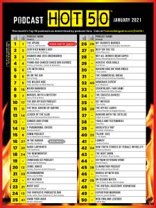 January 2021 Hot 50 Chart