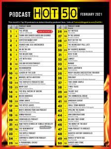 February 2021 Hot 50 Chart