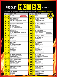 March 2021 Hot 50 Chart