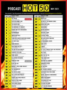 Hot 50 Countdown - May 2021